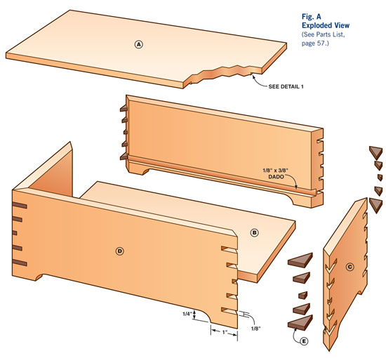 Aw Extra 2 21 13 Keepsake Box Popular Woodworking Magazine