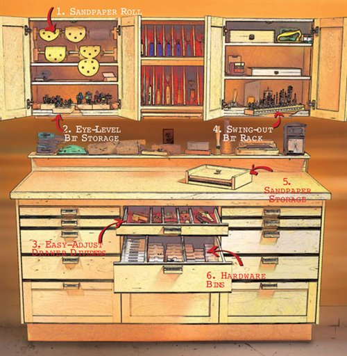 Easy Garage Cabinets Plans: 6 Storage Solutions You Can Build Into Any Cabinet