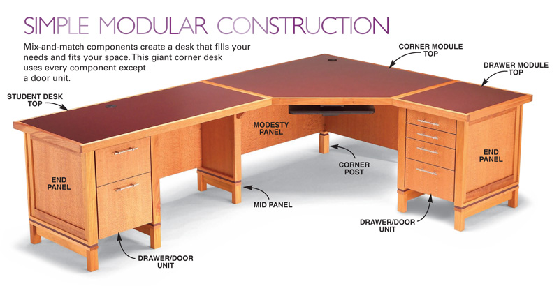 aw extra 11 7 13 modular desk system popular woodworking magazine. Black Bedroom Furniture Sets. Home Design Ideas