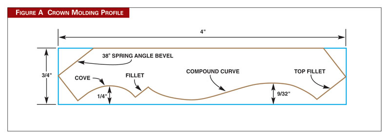 A Crown Molding Profile