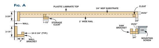 Tablesaw Extension Popular Woodworking Magazine