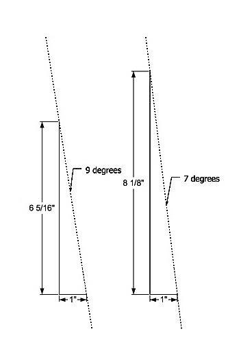 Dovetail Layout What Ratio Or Degree Popular Woodworking Magazine