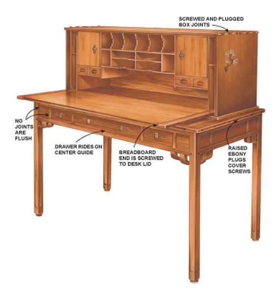 Log Store Design Plans