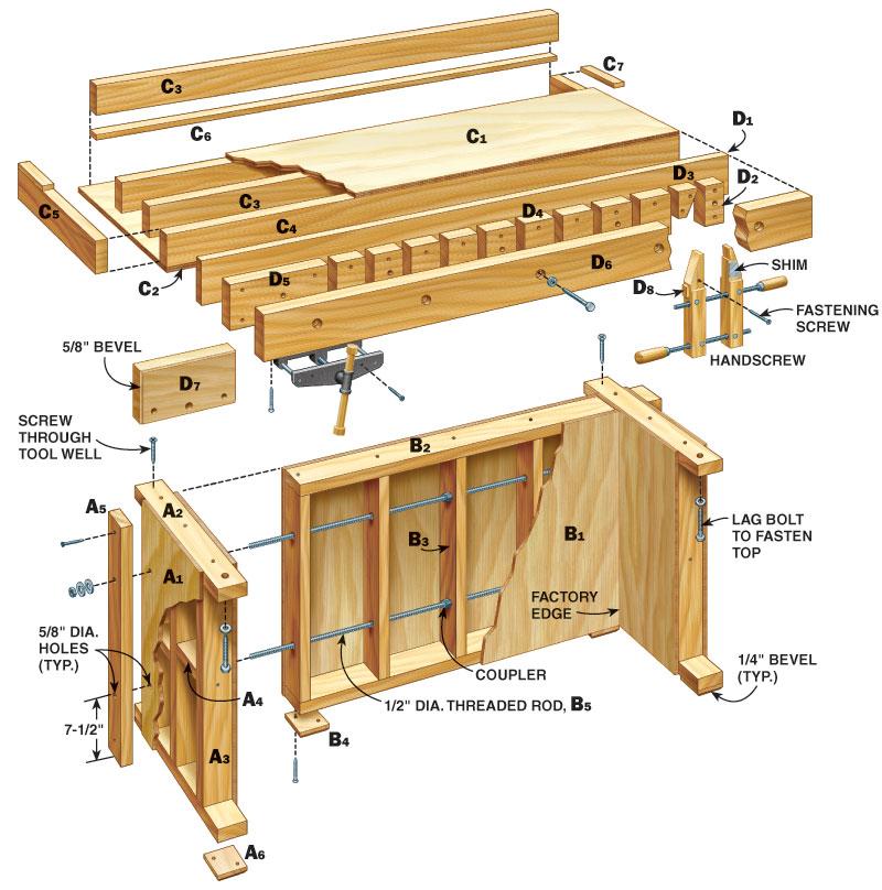 Tom S Torsion Box Workbench Popular Woodworking Magazine