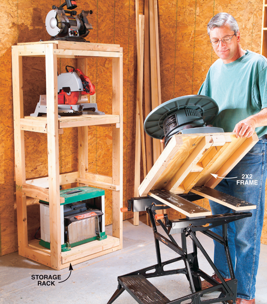 Benchtop Tool program - Well-known Woodworking Magazine