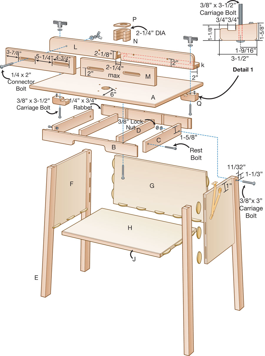 100 Router Table Popular Woodworking Magazine
