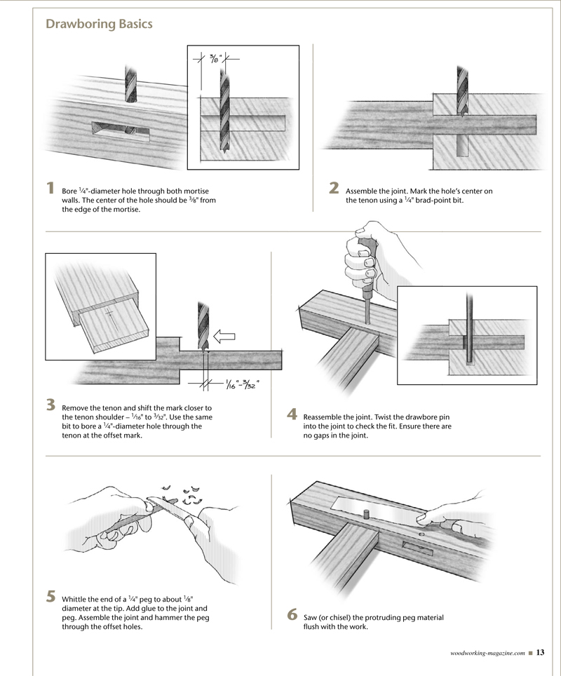 Drawboring Resurrected Popular Woodworking Magazine