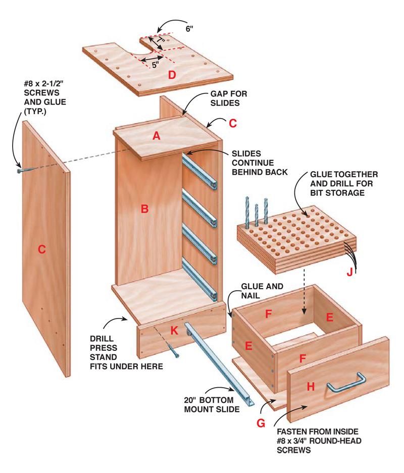 Drill Press Cabinet Popular Woodworking Magazine