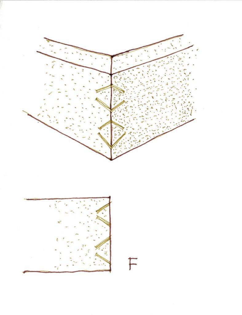 plywood splines