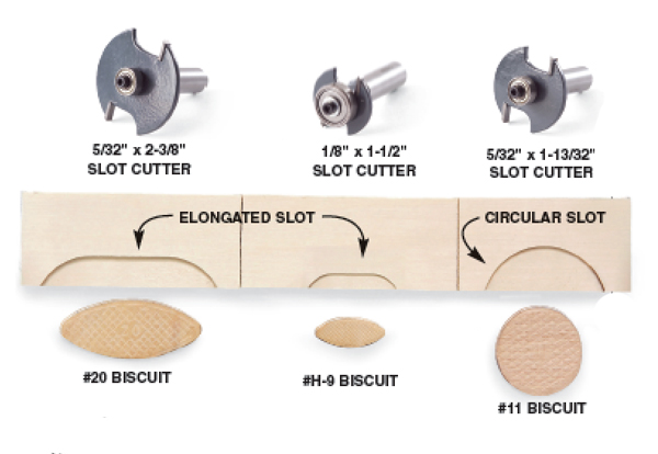 Q A Use A Router For Biscuit Joinery Popular Woodworking Magazine