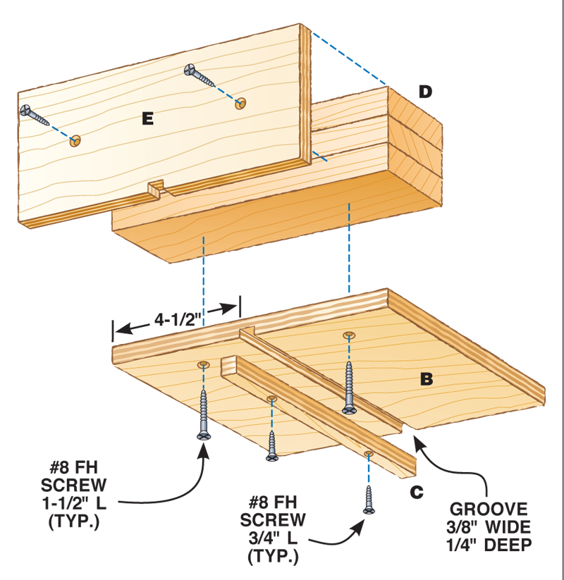 Aw Extra 9 20 12 Router Table Box Joints Popular Woodworking