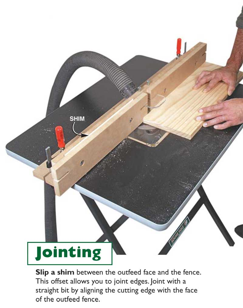 Feature Filled Router Table Fence Popular Woodworking