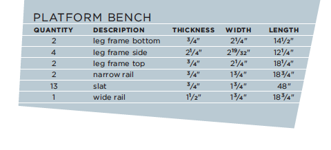 Platform Bench Cutlist