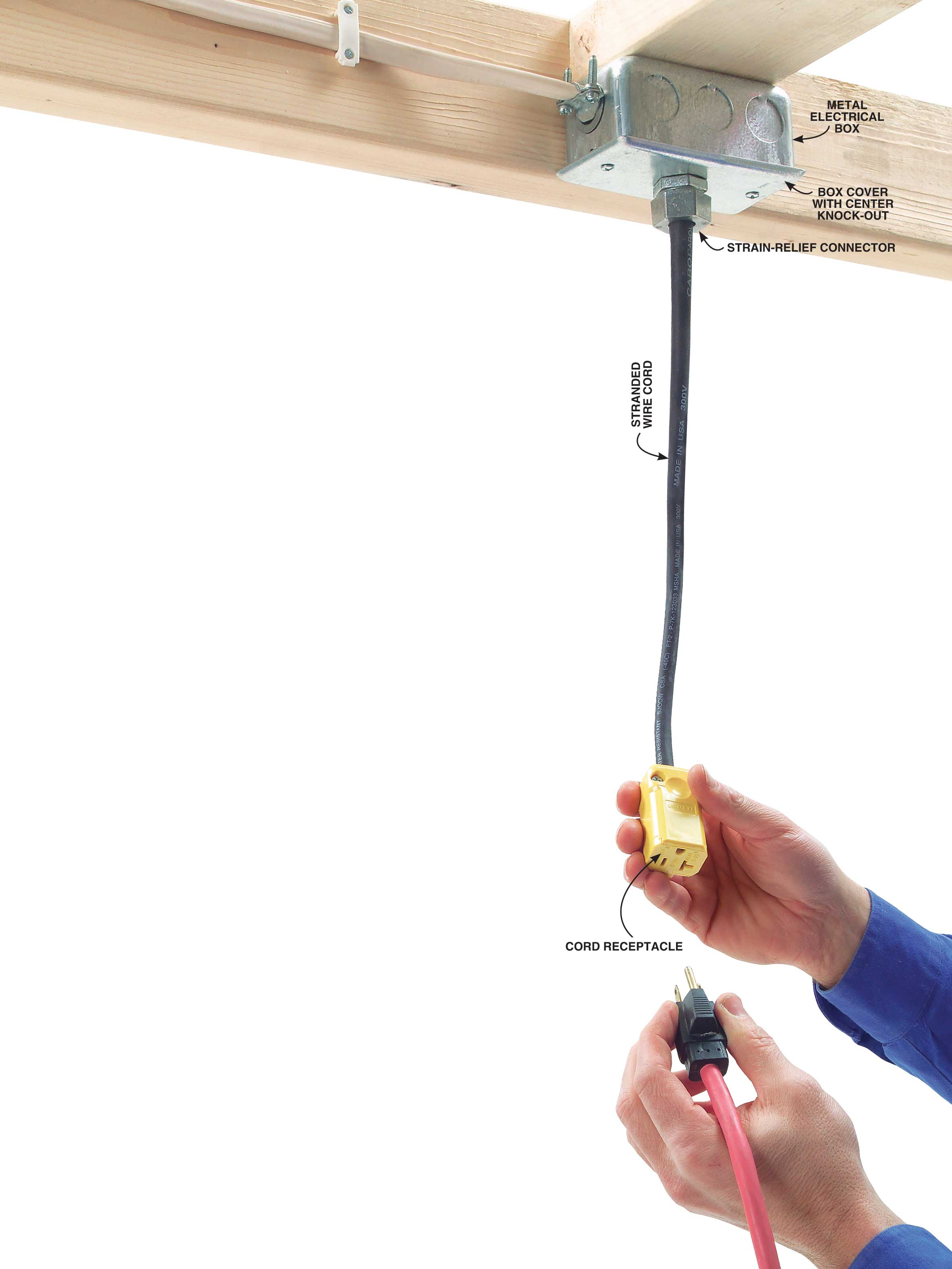 Retractable Power Cord >> AW Extra 12/12/13 – Suspended Outlet   Popular Woodworking ...
