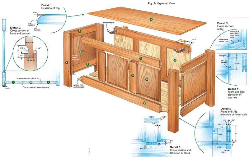 Aw Extra Shaker Blanket Chest Popular Woodworking Magazine