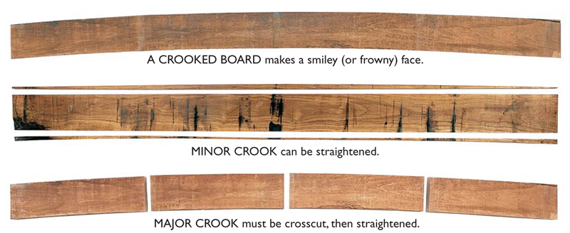 Jointing Or Ripping Won T Work On A Board With Major Crook You D End Up Nothing Instead Cut The Into Short Pieces