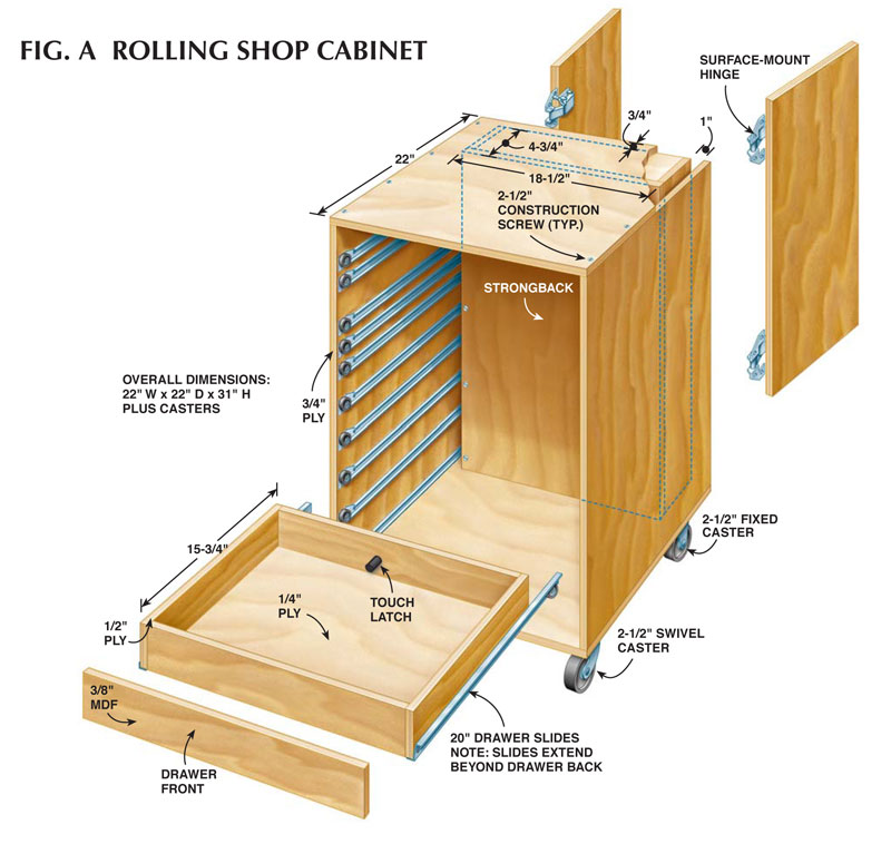 Aw Extra 1 16 14 Roll Around Shop Cabinet Popular Woodworking
